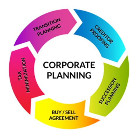 Road to excellence business plan